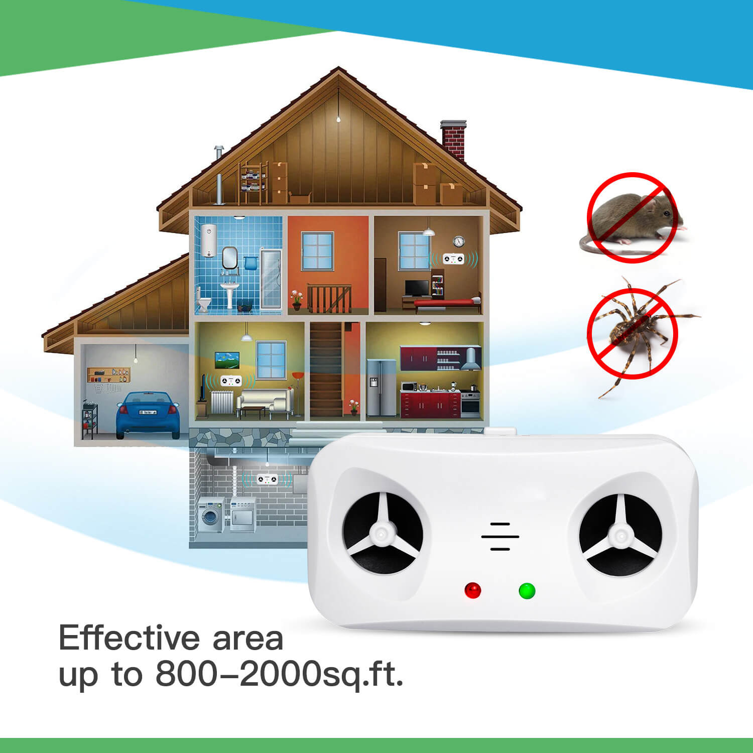ultrasonic pest repeller manufacturers